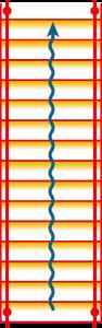 chertezh-lestnitsy-s-pryamym-marshem